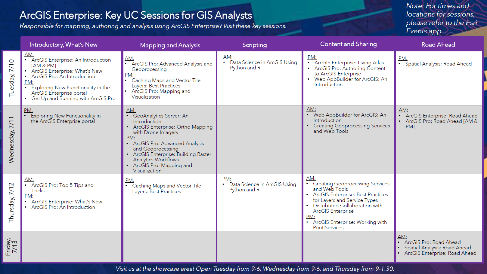 ArcGIS Enterprise sessions recommended for GIS Analysts. For the full pdf, visit the link included here in the blog.