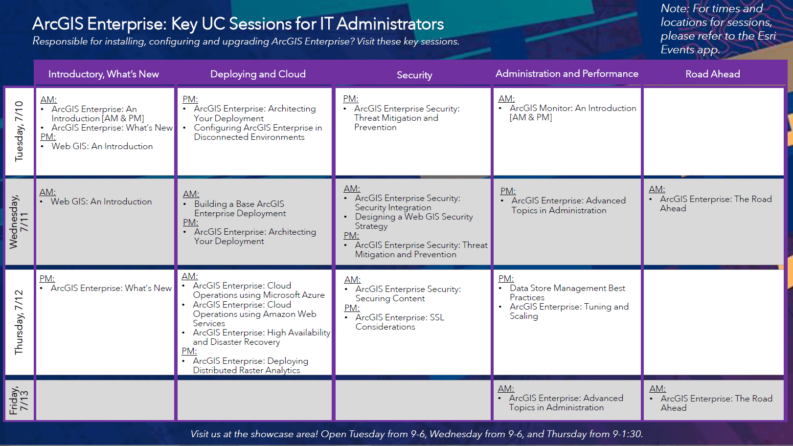 ArcGIS Enterprise sessions recommended for IT Administrators. For the full pdf, visit the link included here in the blog.