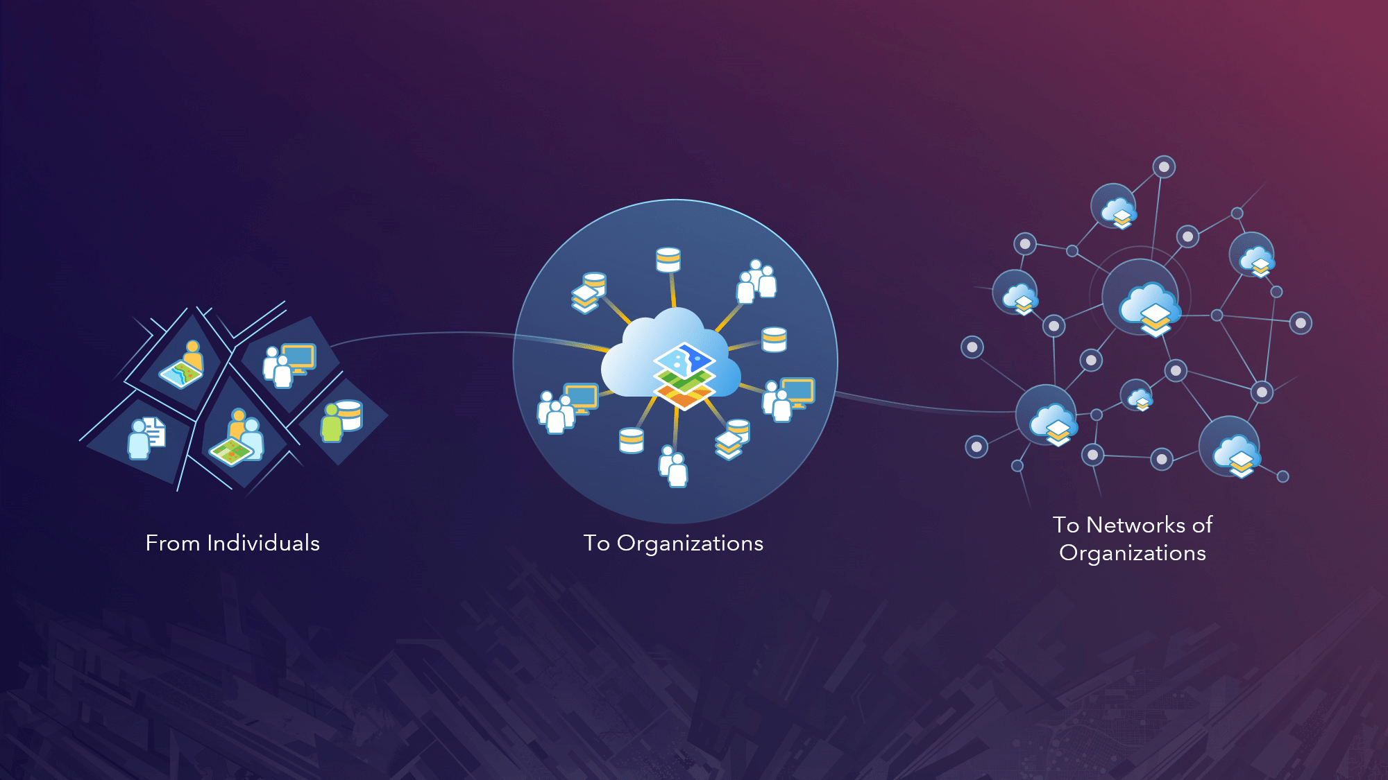 Distributed collaboration network