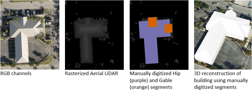 Restoring 3D buildings from aerial LiDAR with help of AI