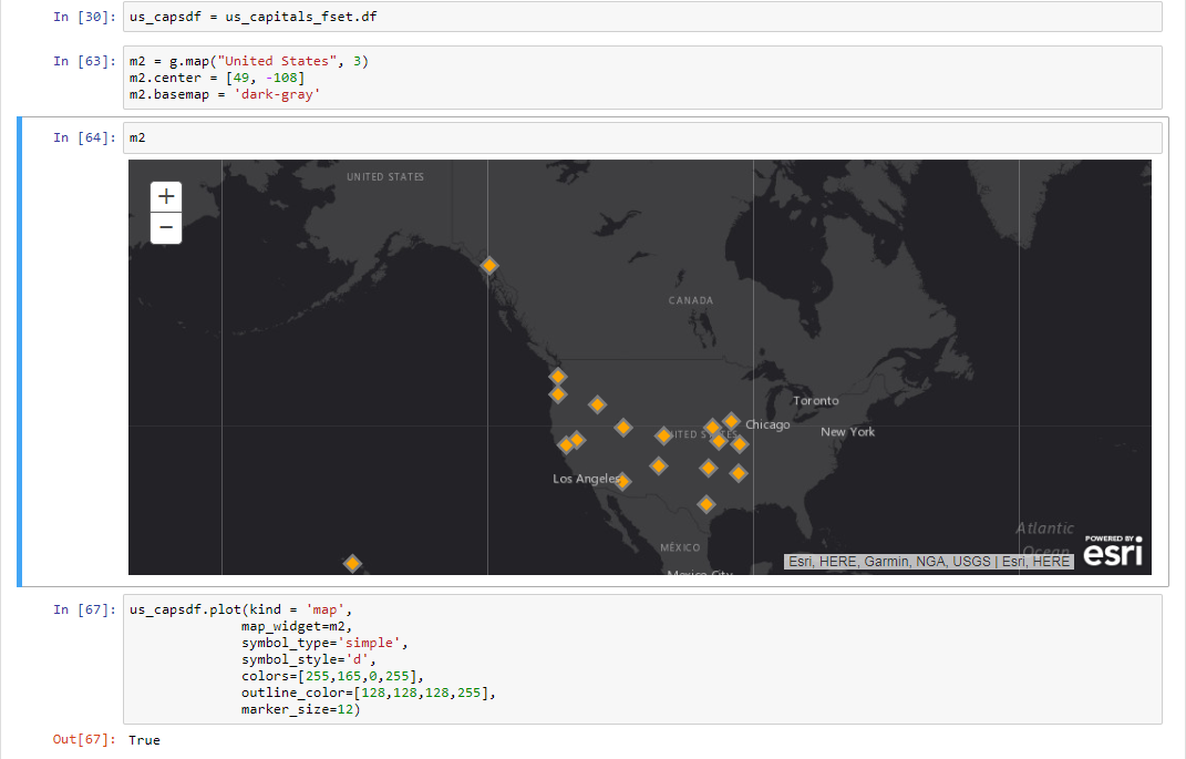The Year of the ArcGIS API for Python
