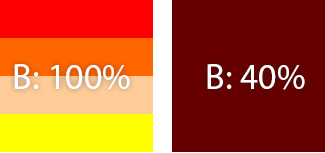 brightness values
