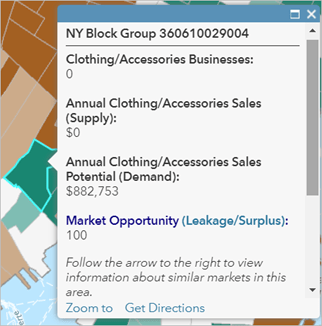Pop-up about market opportunity