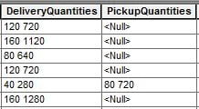 Shows the Delivery and Pickup Quantities for the Orders Feature Class