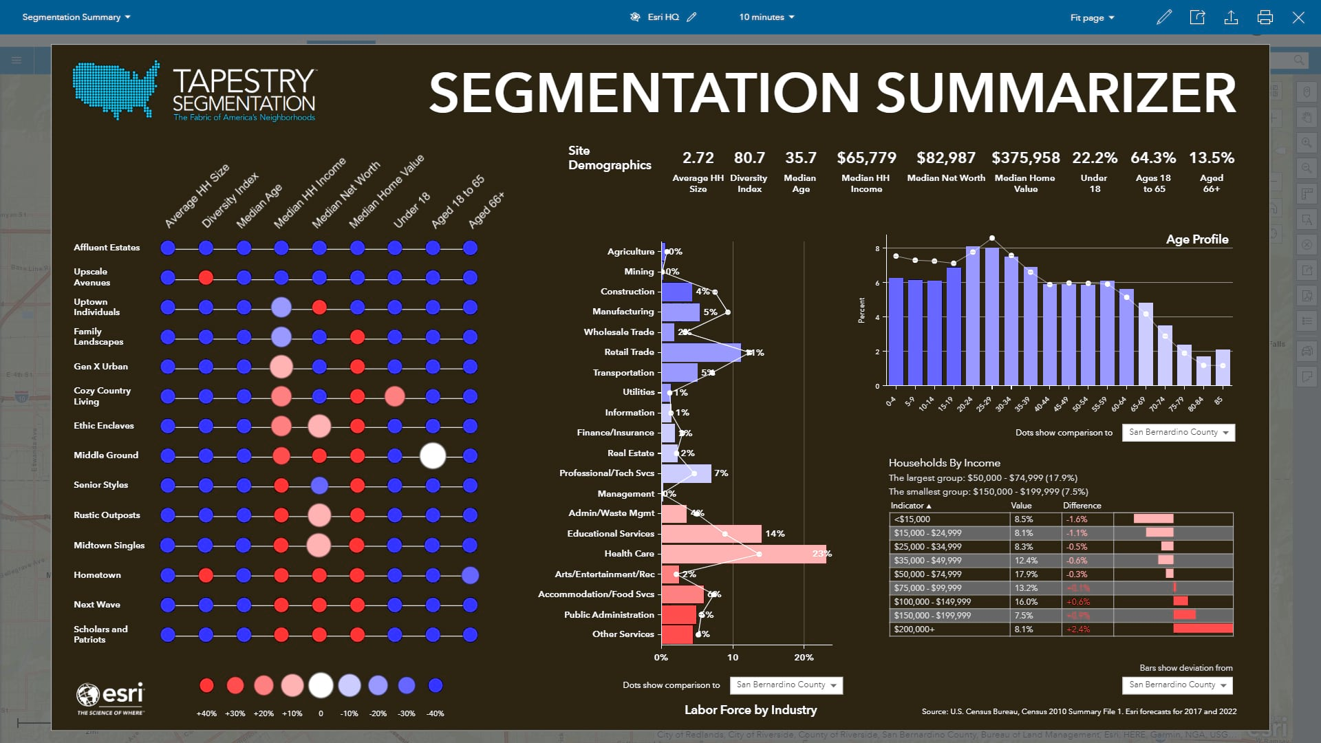 Copying Styles Reduced the Time to Build This Segmentation Summary Infographic