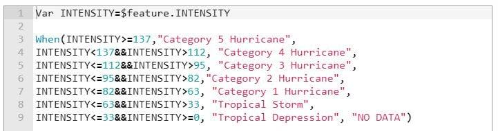 Screen Capture: Arcade Code for Assign Storm Tyre (Saffir) by Intensity