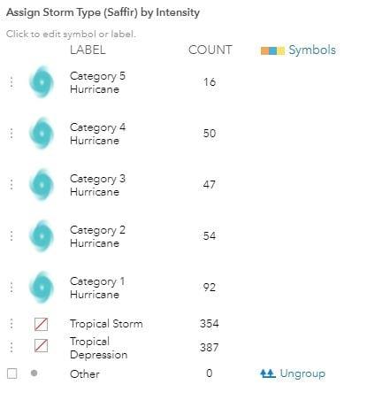 Screen Capture: Map Symbols Window