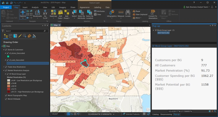 What's New in Business Analyst for ArcGIS Pro 2 3