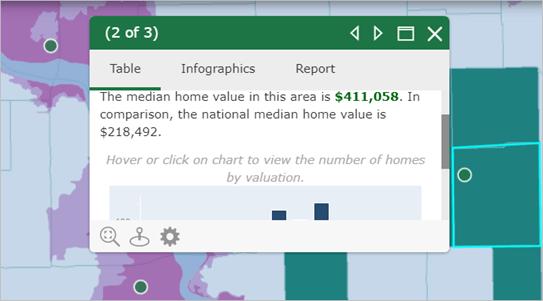 pop-up of median home value