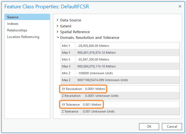 Default XY Resolution and XY Tolerance for feature class
