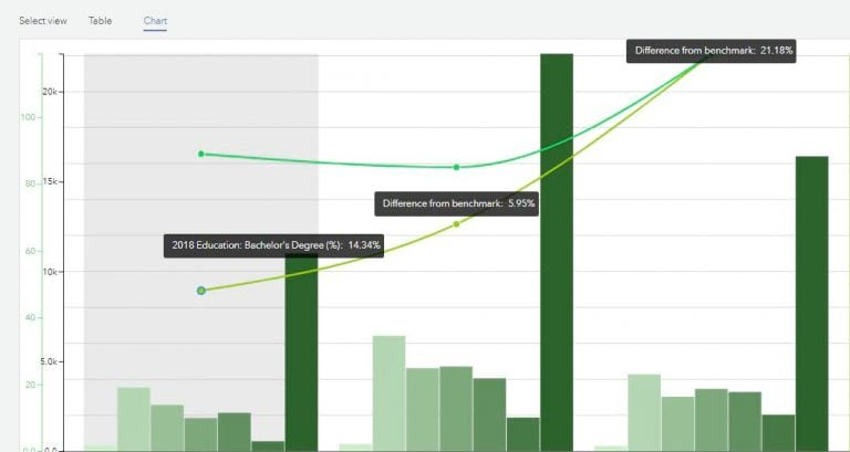 Bar chart with green and white vertical bars showing the new Comparison Reports.