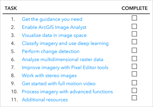 Task checklist of ArcGIS Image Analyst capabilities