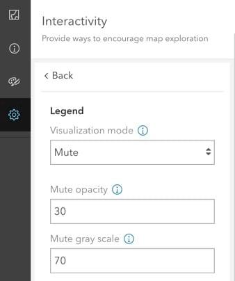 Interactive Legend mute settings