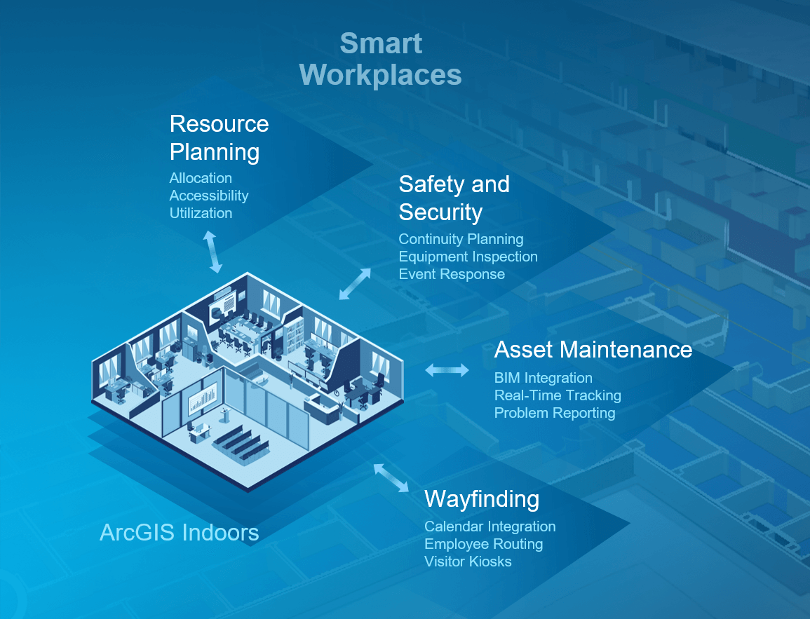 ArcGIS Indoors helps create a smart workplace=