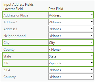 The Address Fields are populated.