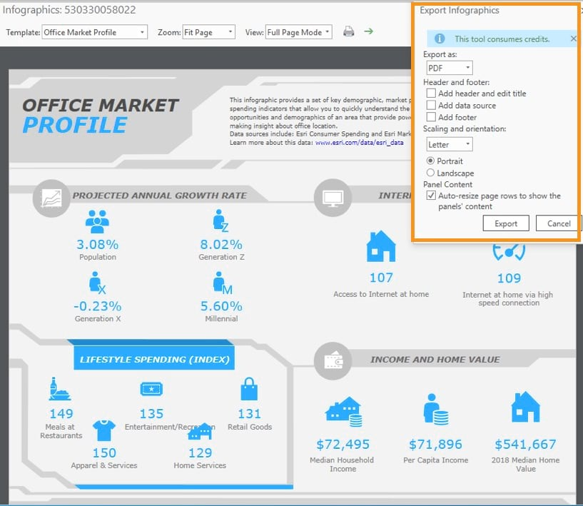 Office market profile infographic with export window in ArcGIS Pro
