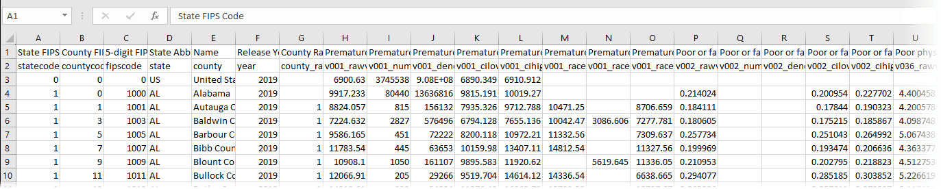 First few rows of a spreadsheet where first row is actual words and phrases, second row is variable names (such as v001_rawdata), and the actual data starts on the third row. First row of data is US, second row is the state of AL, then all counties in AL.
