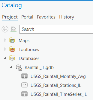Catalog Pane - showing Rainfall.gdb