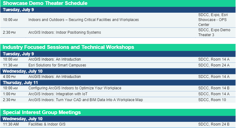 ArcGIS Indoors at Esri UC 2019 on site agenda