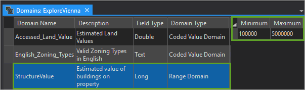 Review a range domain