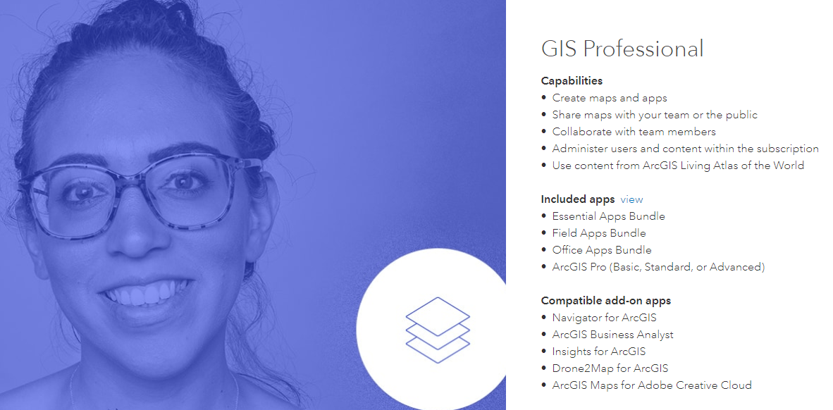 GIS Professional User Type