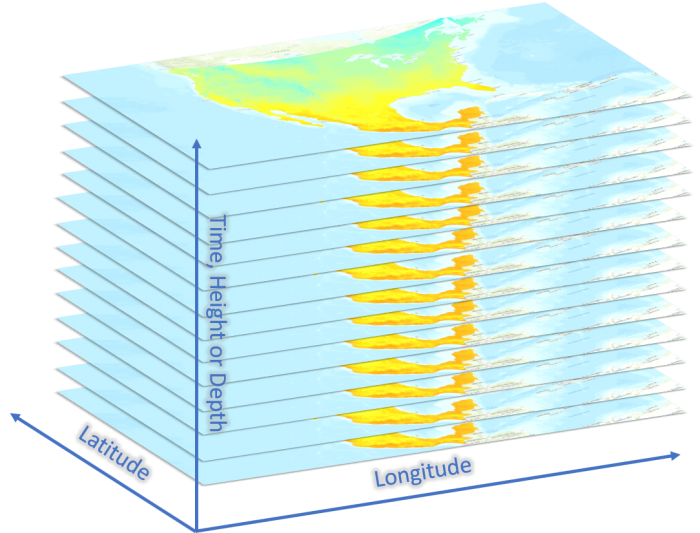 An image cube or multidimensional raster