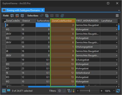 Display subtype codes