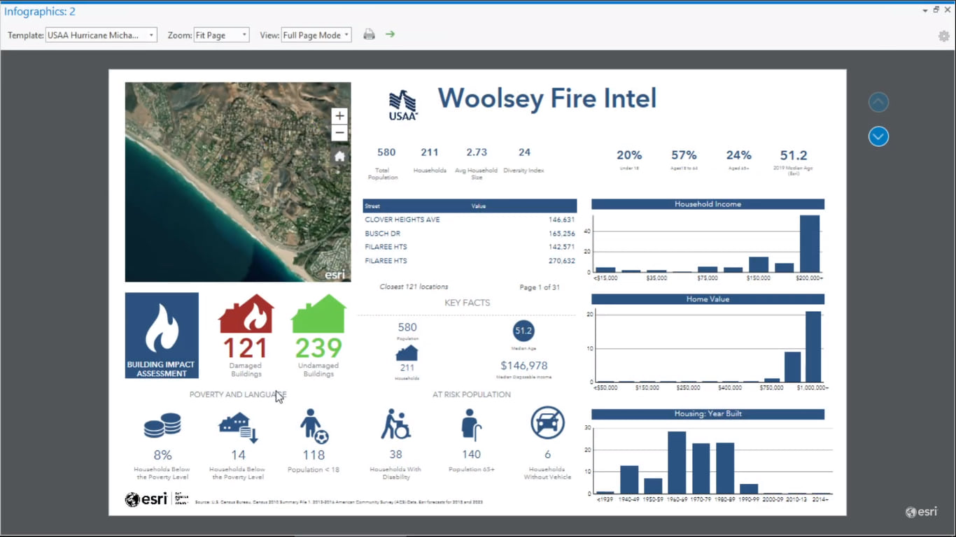 Damage assessment using deep learning in ArcGIS