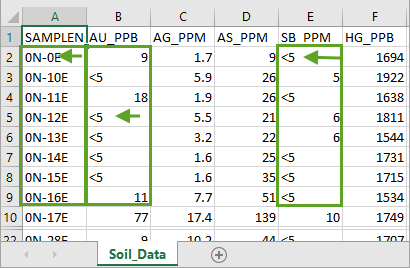Review data column alignment