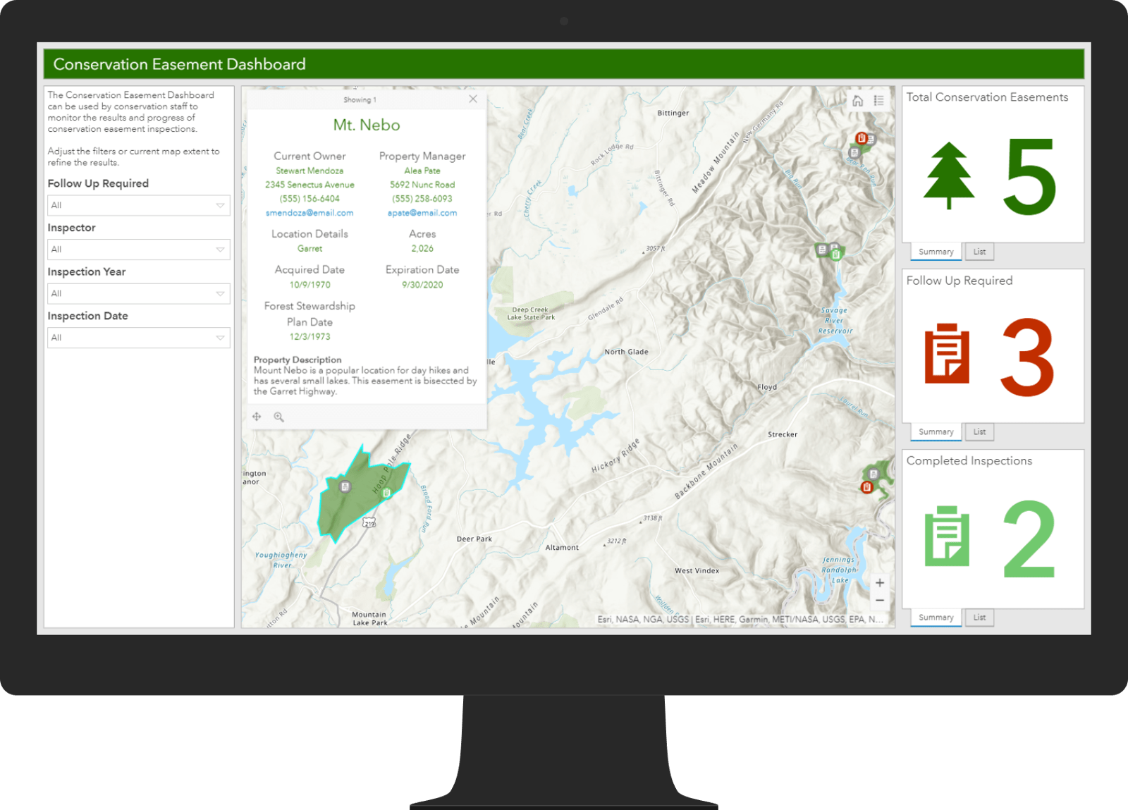 Conservation Easement Dashboard