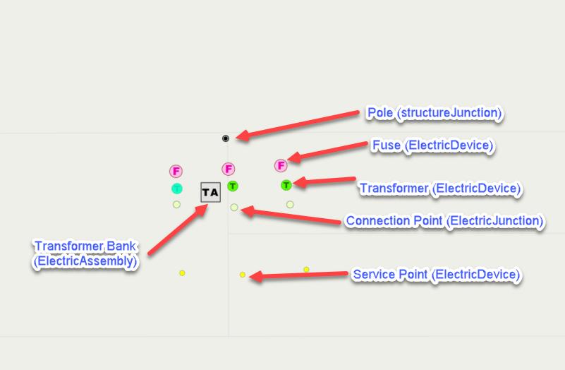 Transformer Bank