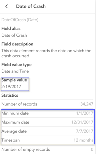 Date field summary