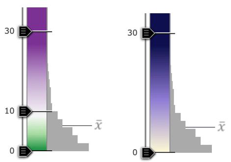 Diverging versus sequential color ramps