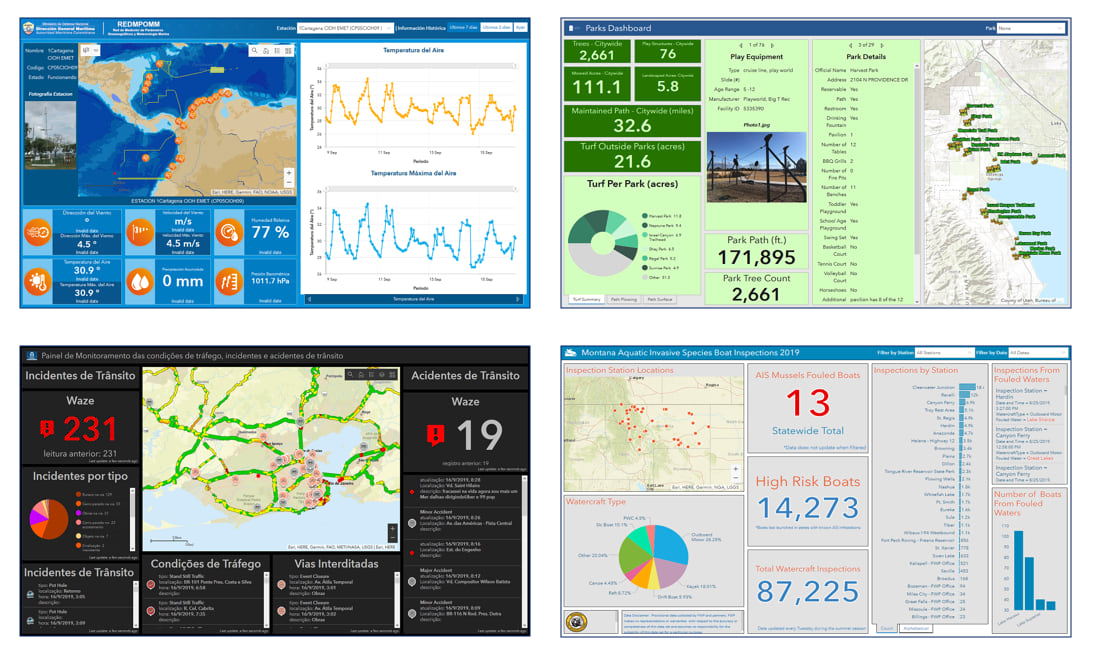 Dashboards in ArcGIS