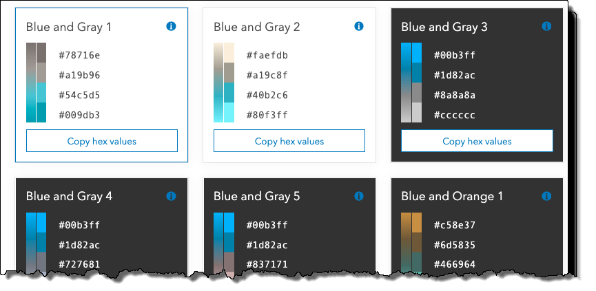 The Esri color ramps page displaying several color ramps that can be easily copied to the clipboard.