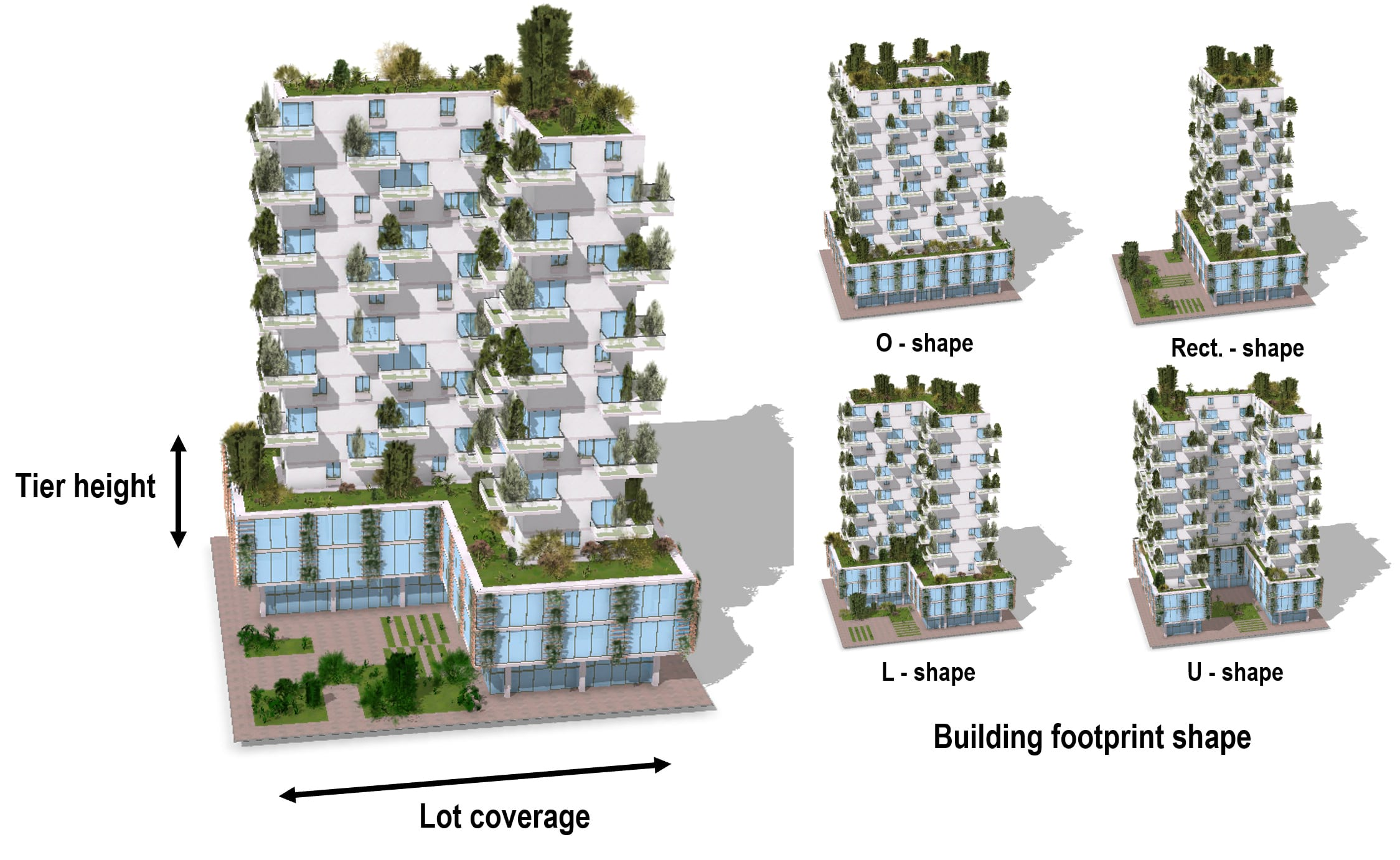 visual representation of the building optimization parameters
