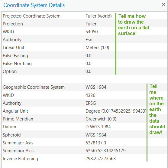Coordinate System Details window with annotation