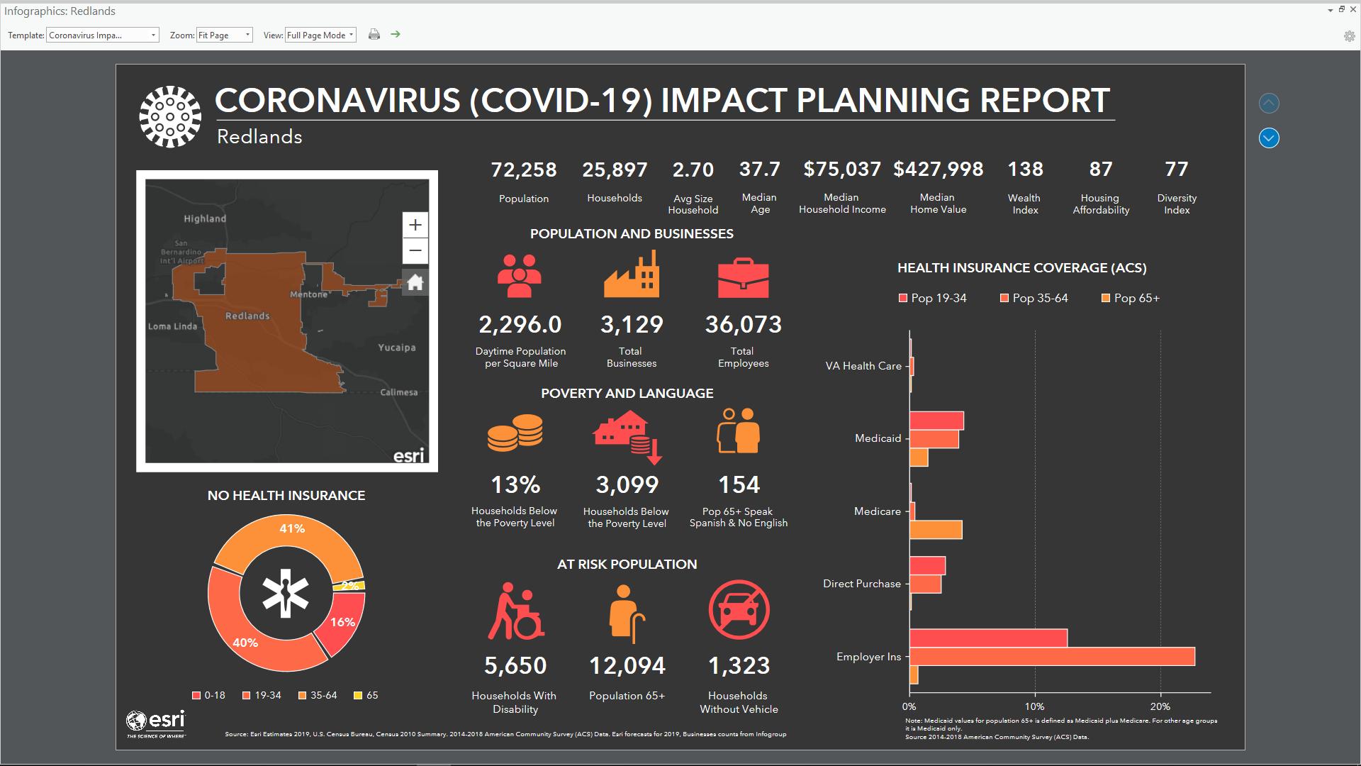 Using The Coronavirus Infographic Template In Business Community Analyst Web