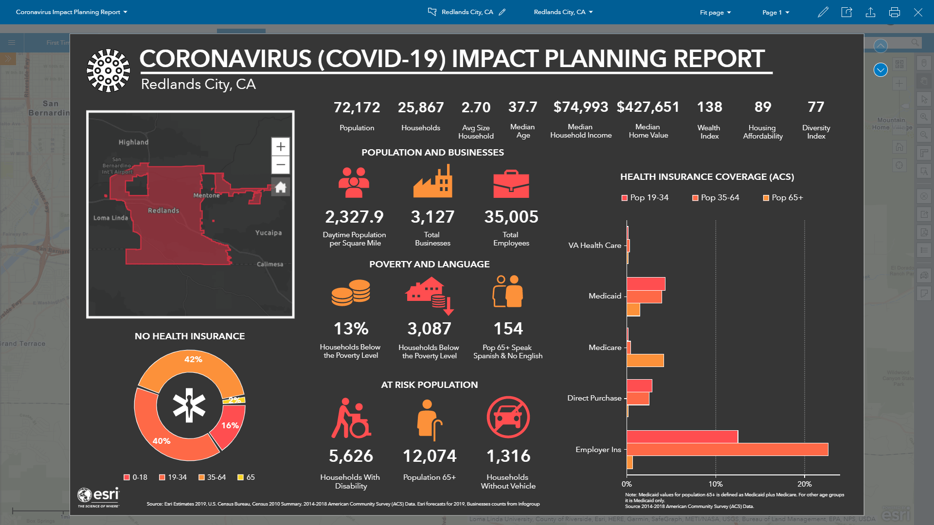 Recolored Infographic