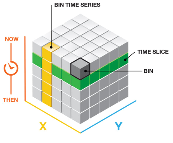 http://Space-time%20bins%20in%20a%20space-time%20cube