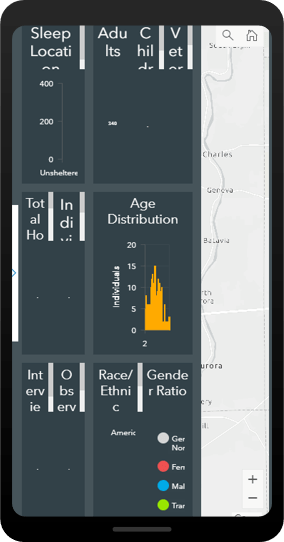 When too much information is added to a dashboard, it can be challenging to navigate on mobile.