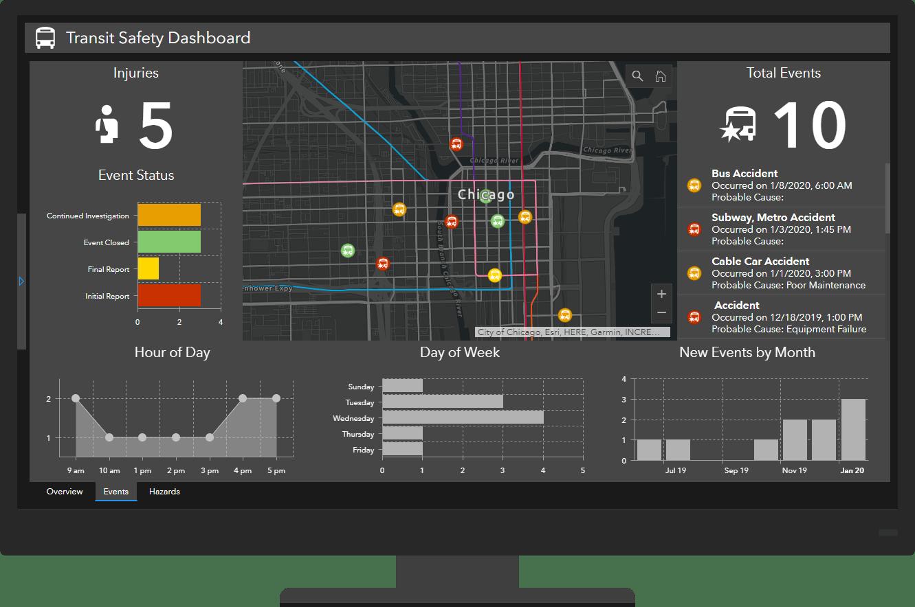 Transit Safety Dashboard