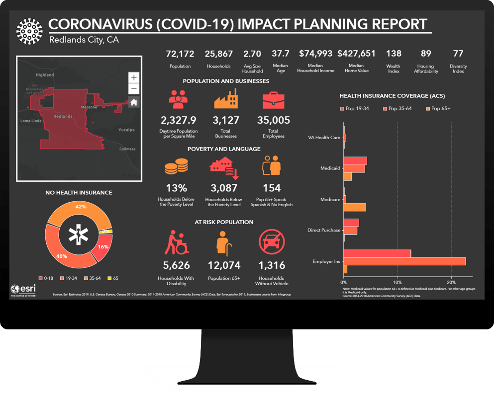 a coronavirus impact planning report generated from ArcGIS Business Analyst