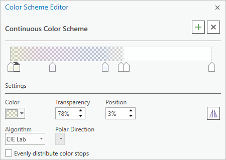A mostly transparent custom color scheme in the color scheme editor