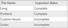 Populated inspection status field in the piers spatial join attribute table.