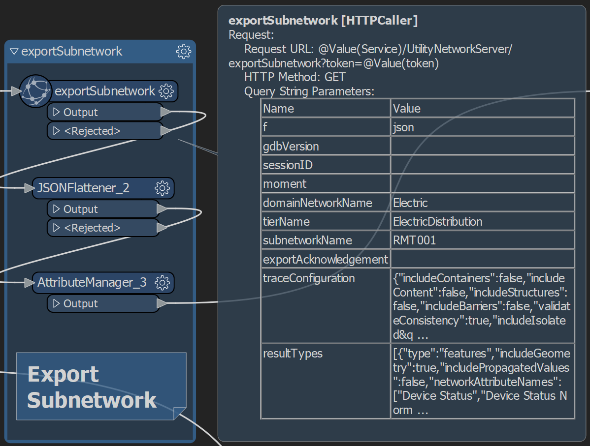 Bookmark Export Subnetwork