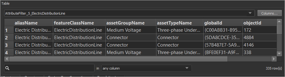 Attribute Filter output