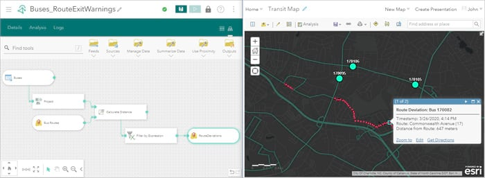 ArcGIS Analytics for IoT