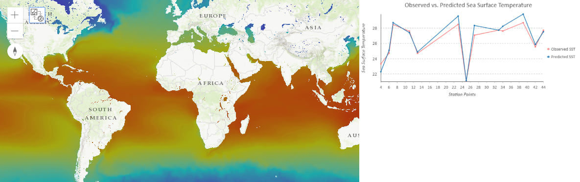 Map showing predicted global sea surface temperatures over time and graph showing the comparison of observed and predicted sea surface temperature points