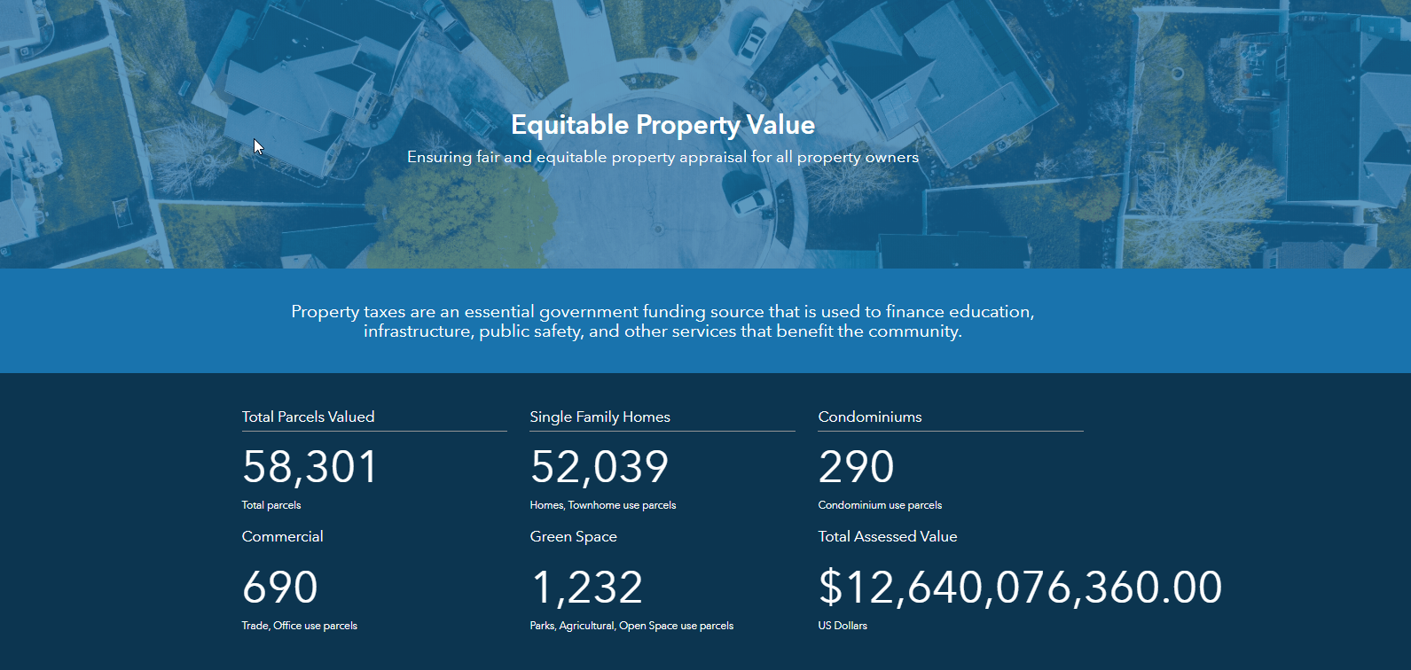 Equitable Property Value hub site